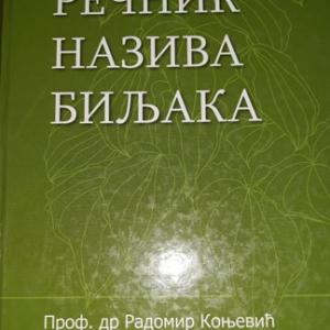 Rečnik naziva biljaka